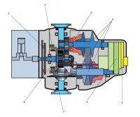 Схема коробки передач Мультитроник (Multitronic)