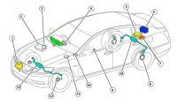 Схема системы активной стабилизации подвески