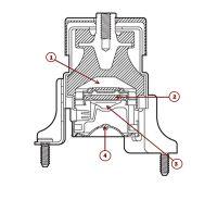 Электровакуумная опора двигателя
