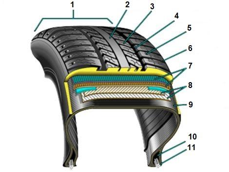 Схема гидропневматической подвески.