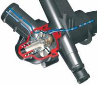 Двухконтурная система охлаждения двигателя