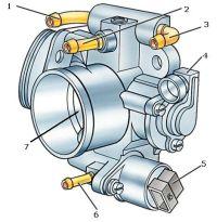 Схема дроссельной заслонки с механическим приводом