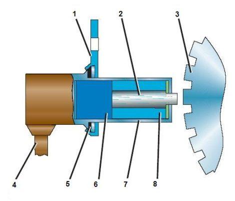 Схема подготовлена по материалам сайта gaz-all.ru. магнит.