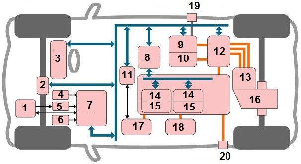 На примере схемы электромобиля Mitsubishi i-MiEV. датчик положения педали тормоза. блок управления.