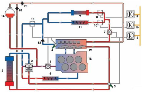 Схема инновационной системы