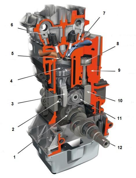 Схема двигателя с переменной