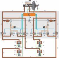 Схема антиблокировочной системы тормозов ABS