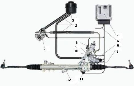 Схема рулевого управления в квадроцикле.