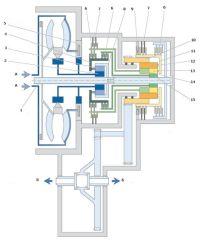 Схема подготовлена по материалам Volkswagen AG. сателлиты одинарного планетарного ряда. шестеренный насос...