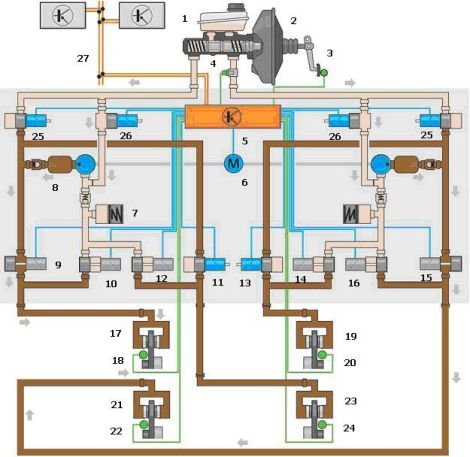 Схема антипробуксовочной
