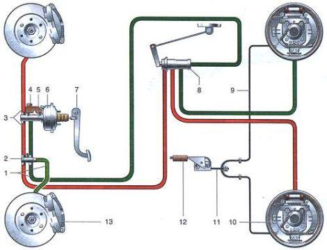 Схема электрооборудования Таврии ЗАЗ110206