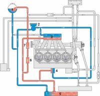 Схема системы охлаждения наддувочного воздуха