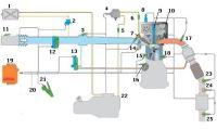 Схема системы управления двигателем.
