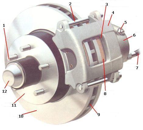Схема дискового тормозного