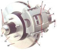 Схема дискового тормозного механизма