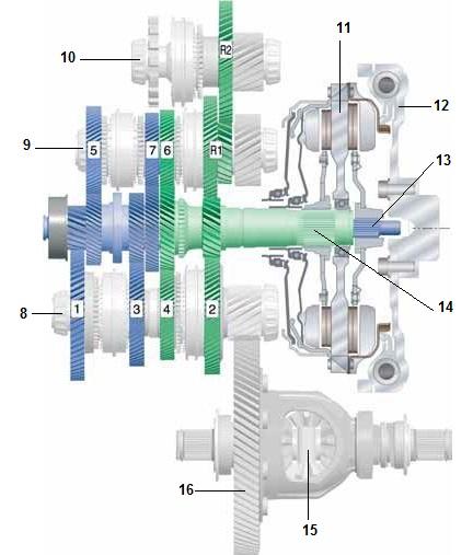 Схема семиступенчатой коробки передач DSG