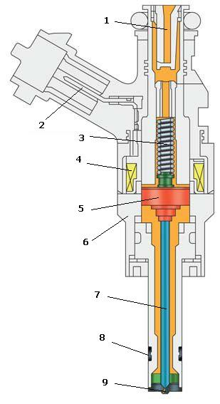На самой схеме нет насоса :-(.  Вот насос - форсунка, но с механическим приводом.  Тогда впрыск теряет смысл.