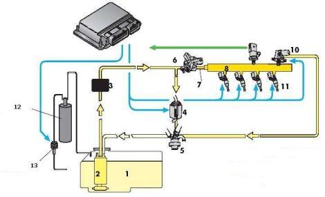 Схема системы впрыска Motronic