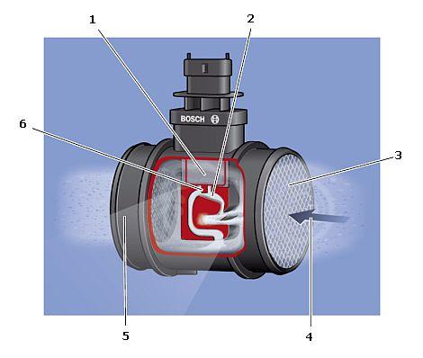 Схема пленочного расходомера воздуха.
