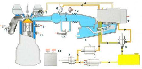 Пусковая форсунка.  Электрический топливный насос.  Расходомер воздуха.