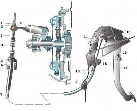 Схема механического привода