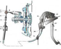 Схема механического привода сцепления