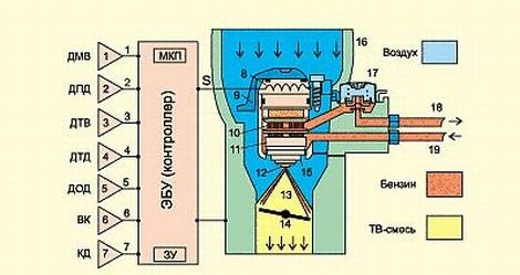 датчик температуры жидкости схема ...