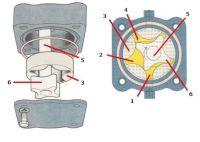 Схема роторного насоса
