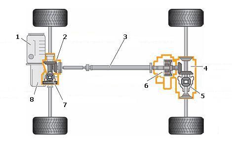 Схема подготовлена по материалам Volkswagen AG. муфта подключения задней оси. межколесный дифференциал передней оси...