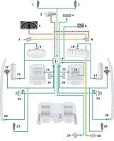 Cхема системы пассивной безопасности
