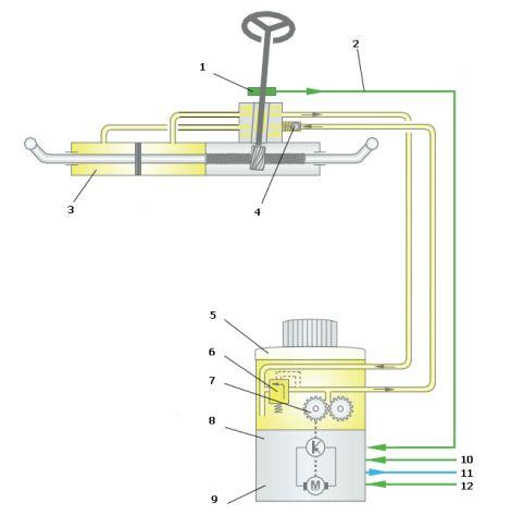 Схема электрогидравлического