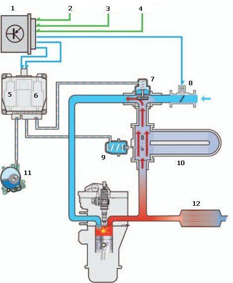 рециркуляция выхлопных газов мерседес