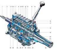 Схема трехвальной механической коробки передач