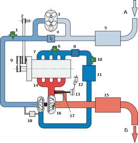 В конструкции двигателя