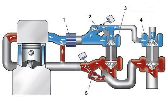 двигателей от Opel.