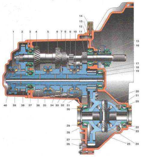 Схема двухвальной механической