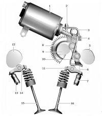 Схема системы Valvetronic