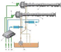 На этом рисунке изображено расположение компонентов системы изменения фаз газораспределения, установленной на...