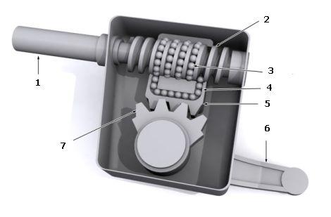 Схема рулевых механизмов.